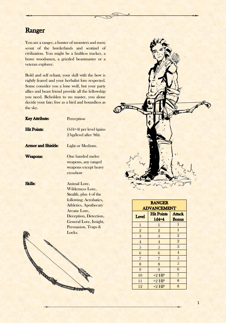 Ranger page 1