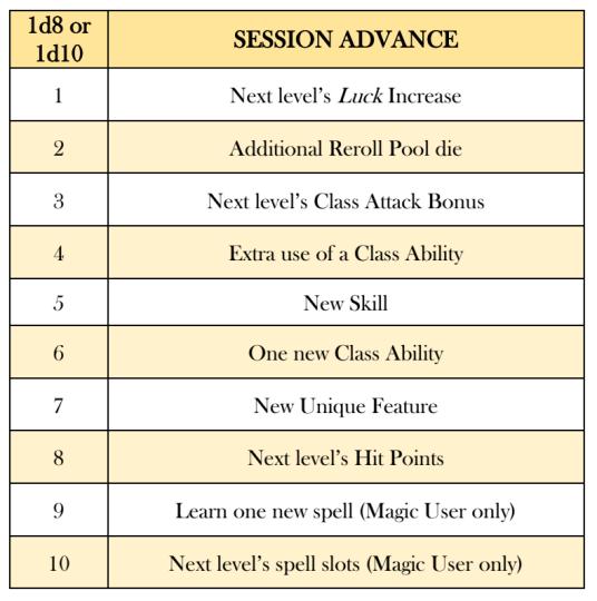 Random Session Advances Table