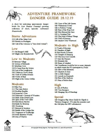 Danger levels